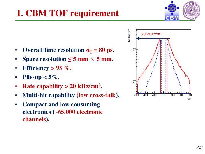 1. CBM TOF requirement