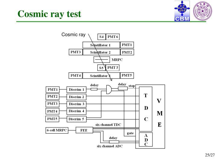 Cosmic ray test