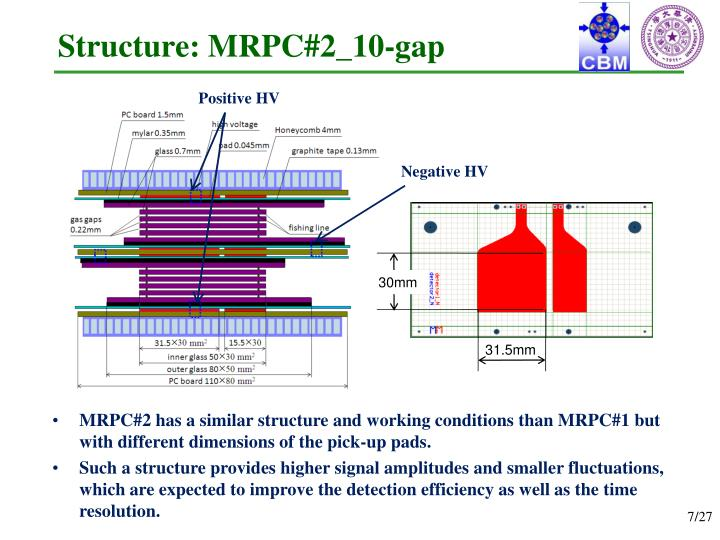 Structure: MRPC#2_10-gap