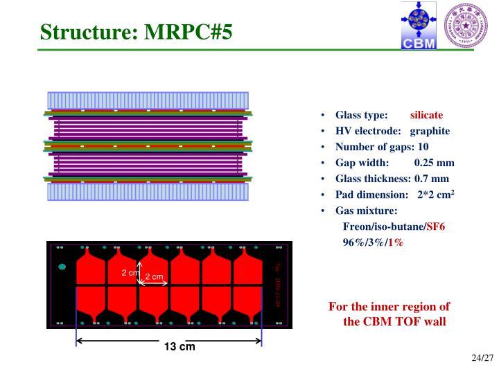 Structure: MRPC#5