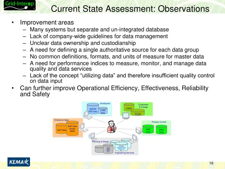Current State Assessment: Observations