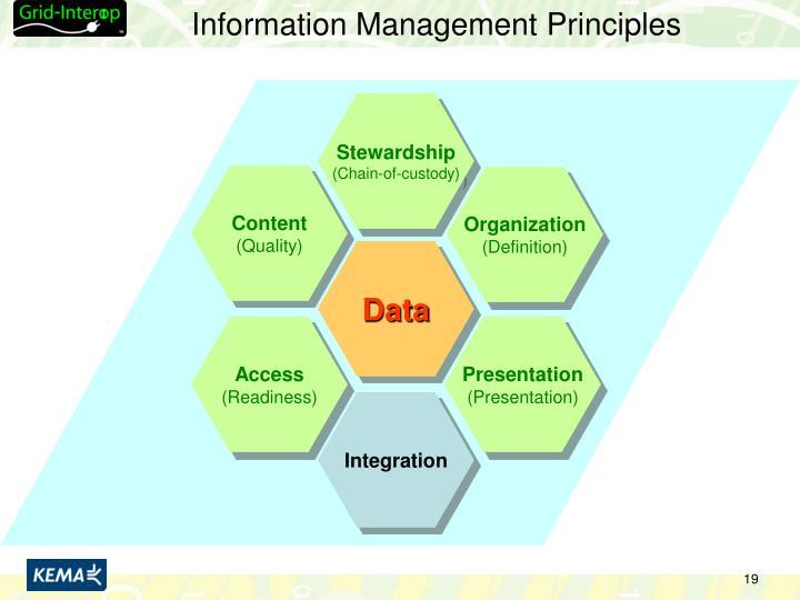 Information Management Principles