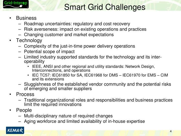 Smart Grid Challenges