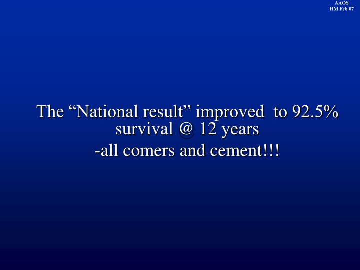 "The ""National result"" improved  to 92.5% survival @ 12 years"