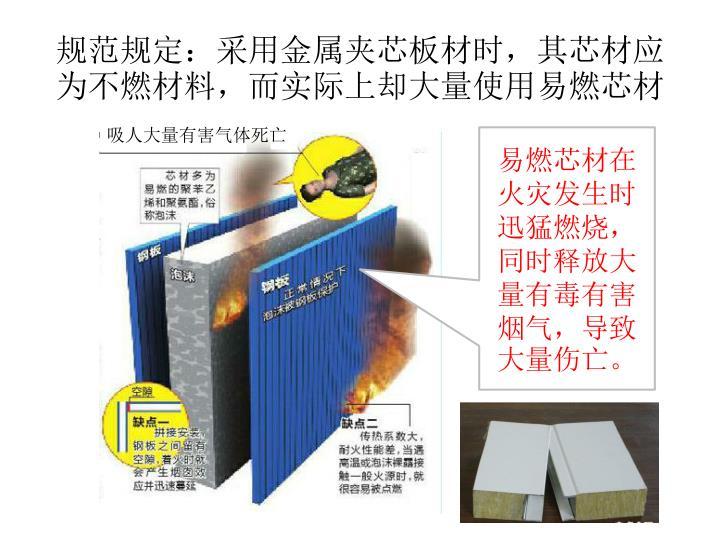 规范规定:采用金属夹芯板材时,其芯材应为不燃材料,而实际上却大量使用易燃芯材