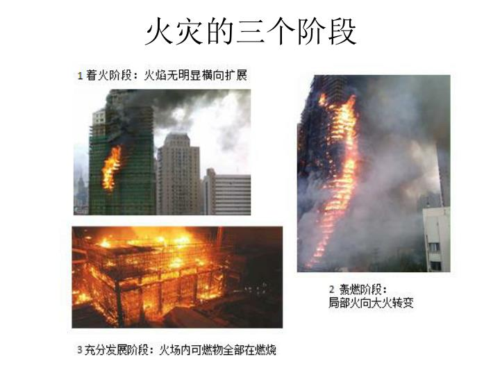 火灾的三个阶段