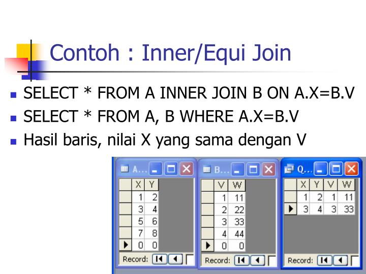 Contoh : Inner/Equi Join