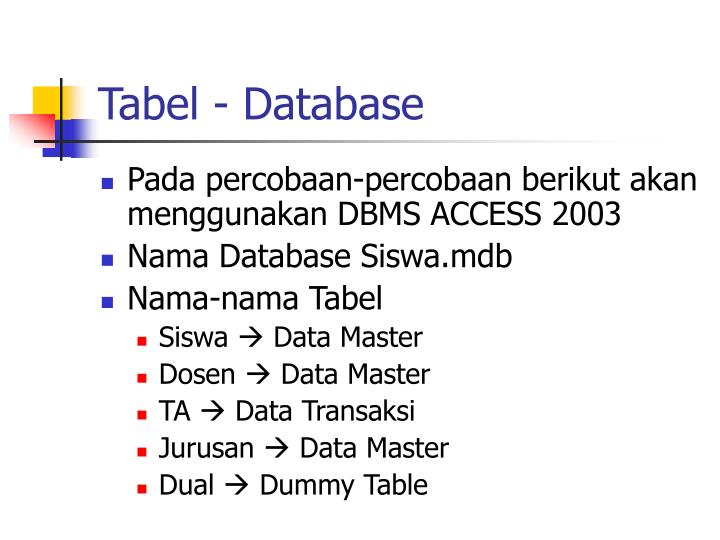 Tabel - Database