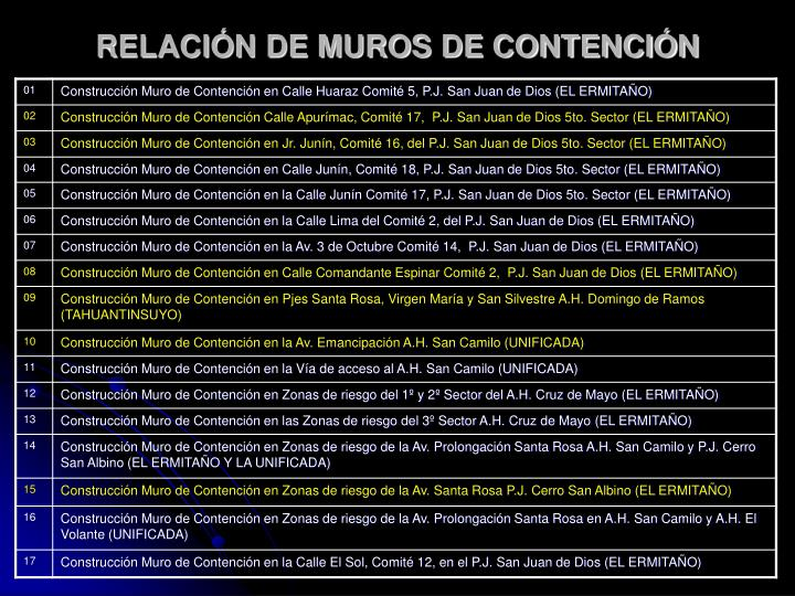 RELACIÓN DE MUROS DE CONTENCIÓN