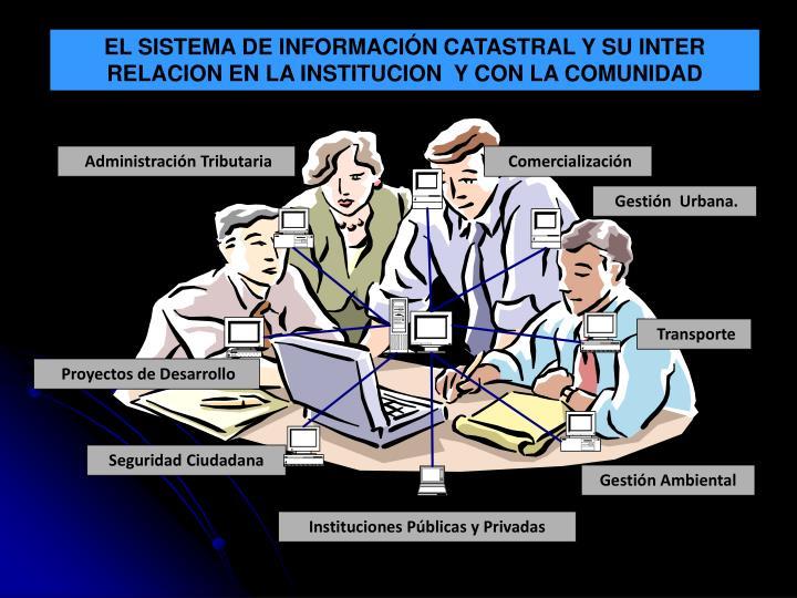 EL SISTEMA DE INFORMACIÓN CATASTRAL Y SU INTER RELACION EN LA INSTITUCION  Y CON LA COMUNIDAD