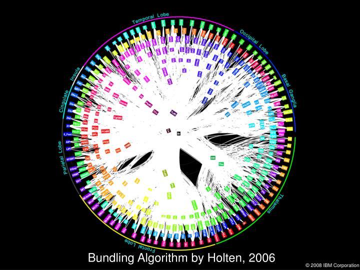 Bundling Algorithm by Holten, 2006