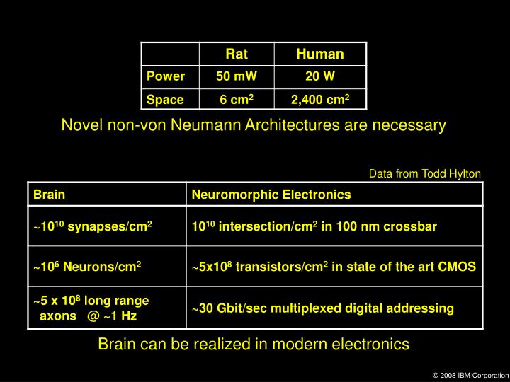 Novel non-von Neumann Architectures are necessary