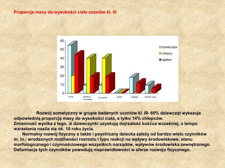 Proporcje masy do wysokości ciała uczniów kl. III