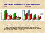 stan zdrowia uczni w kl i iii szko y podstawowej