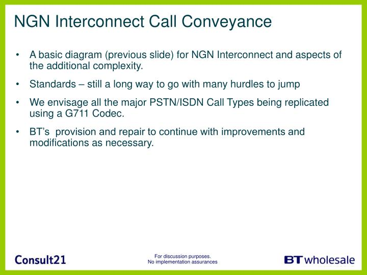 NGN Interconnect Call Conveyance