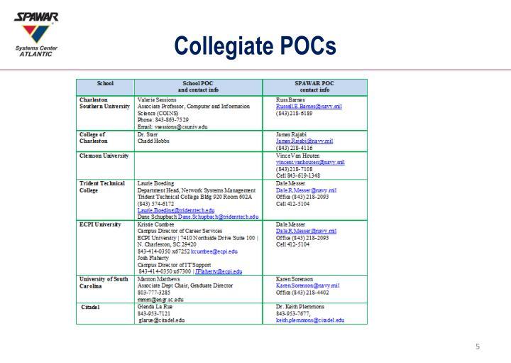 Collegiate POCs
