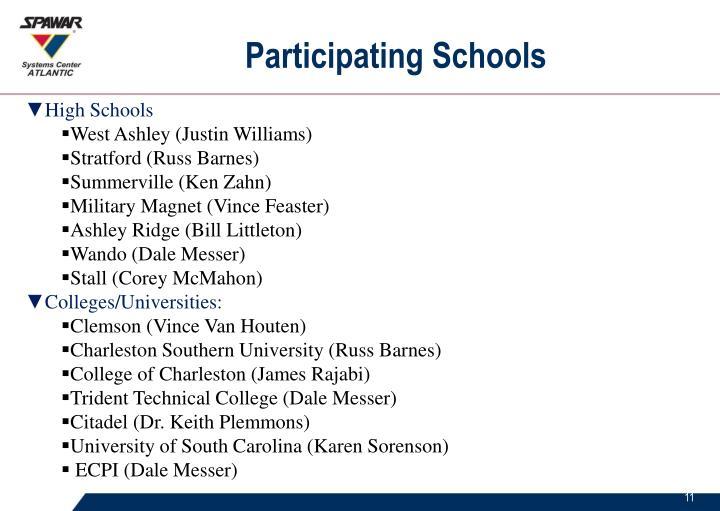 Participating Schools