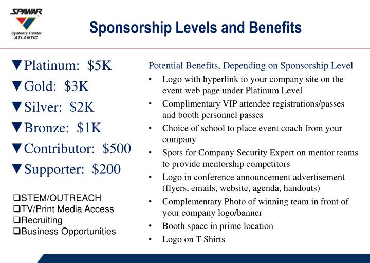 Sponsorship Levels and Benefits