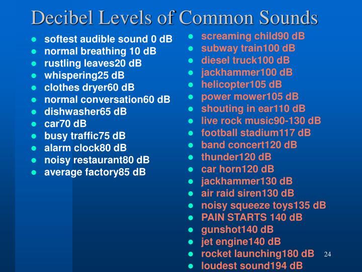 softest audible sound 0 dB