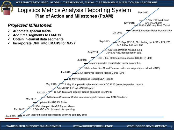 plan of action and milestones template - ppt logistics metrics analysis reporting system plan of