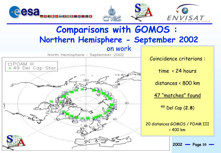 Comparisons with GOMOS :
