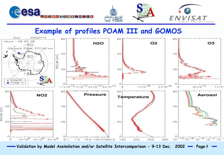 Example of profiles POAM III and GOMOS