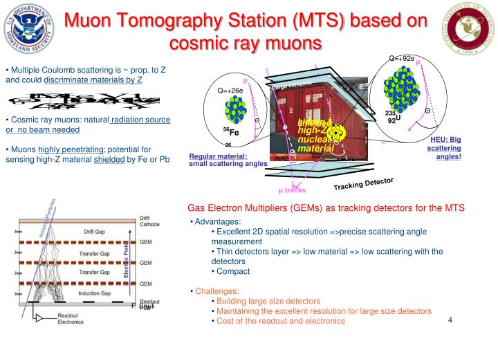 Muon Tomography Station (MTS) based on cosmic ray muons