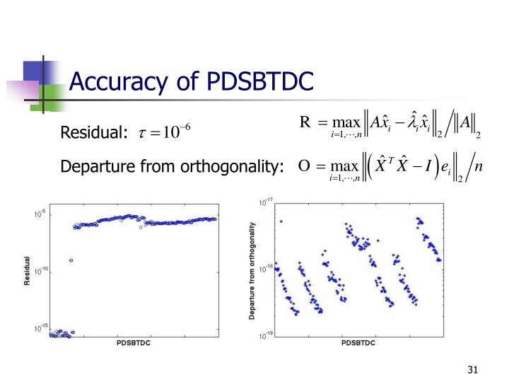 Accuracy of PDSBTDC