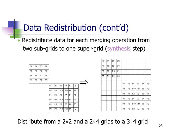 Data Redistribution (cont'd)