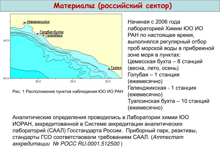 Материалы (российский сектор)