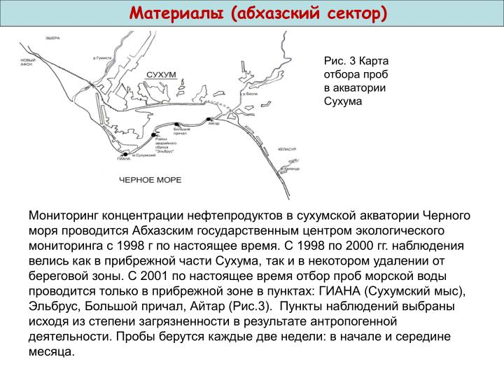Материалы (абхазский сектор)