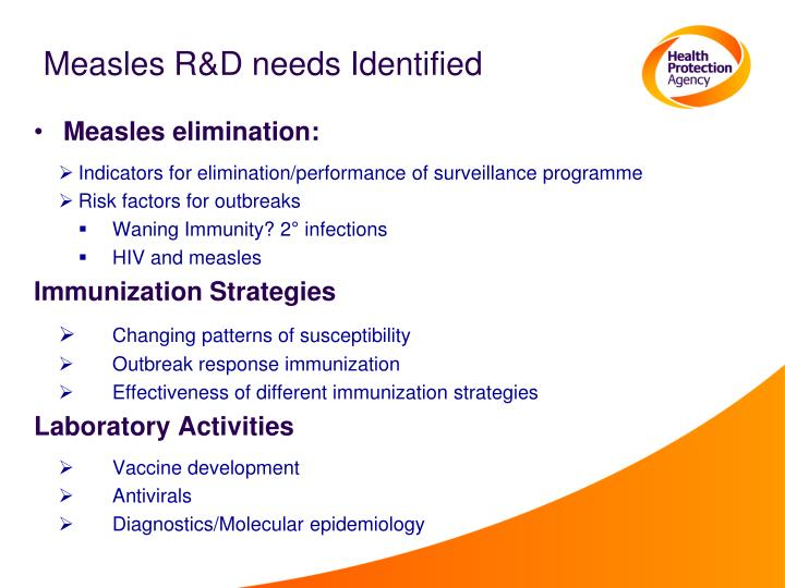 Measles r d needs identified
