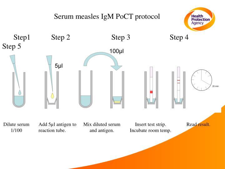 Serum measles IgM PoCT protocol