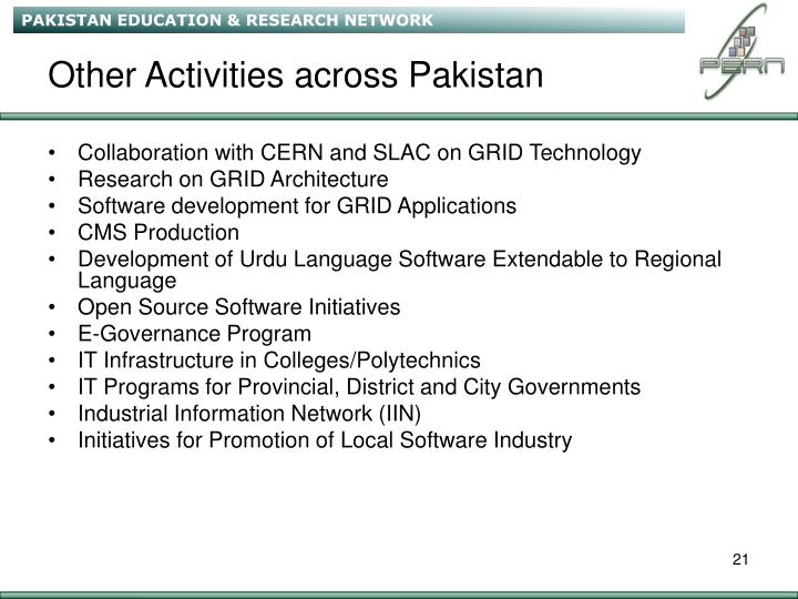 Other Activities across Pakistan
