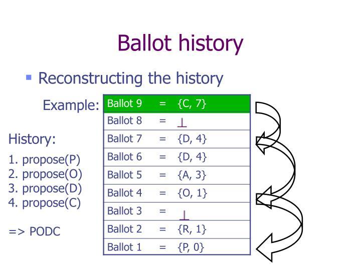 Ballot history