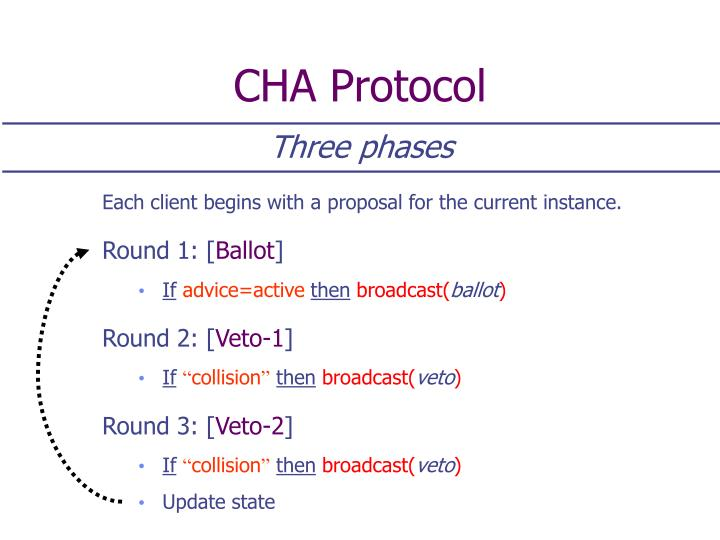 CHA Protocol