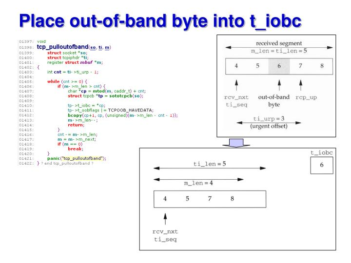 Place out-of-band byte into t_iobc