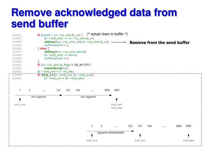 Remove acknowledged data from send buffer