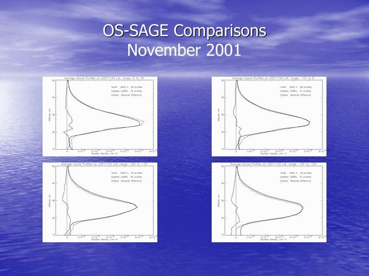 OS-SAGE Comparisons
