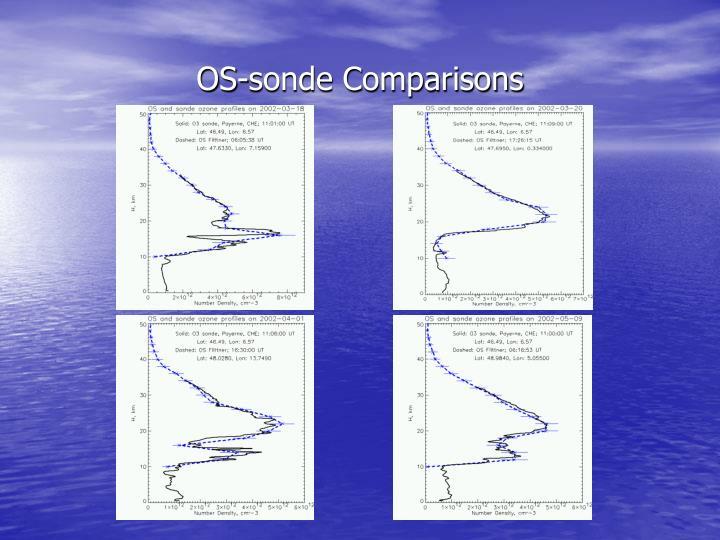 OS-sonde Comparisons