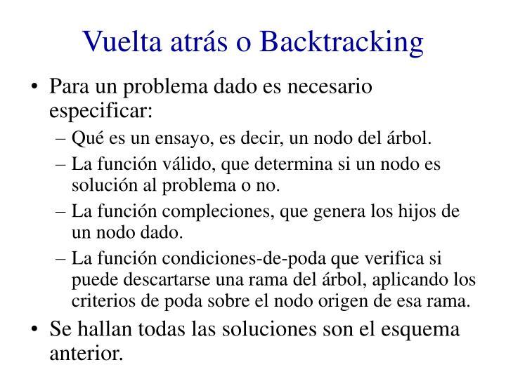 Vuelta atrás o Backtracking