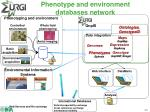 phenotype and environment databases network