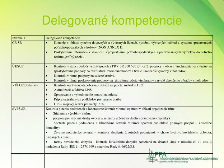 Delegované kompetencie