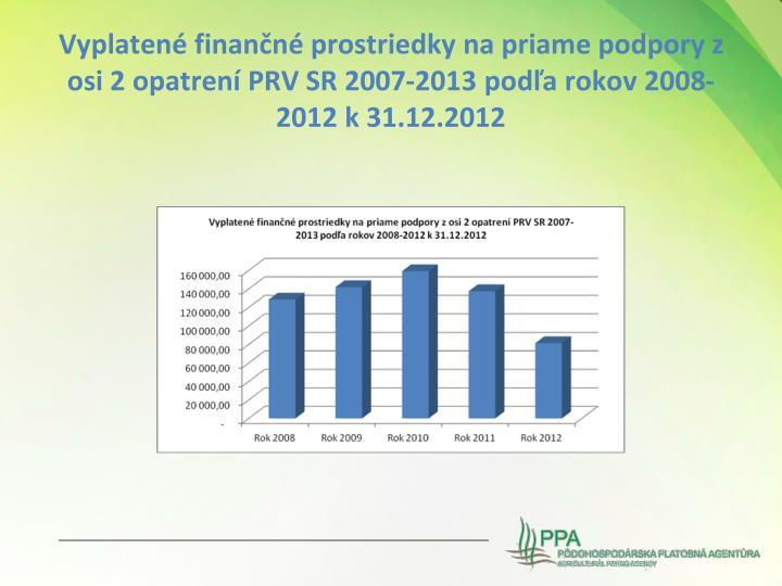 Vyplatené finančné prostriedky na priame podpory z osi 2 opatrení PRV SR 2007-2013 podľa rokov 2008-2012 k 31.12.2012