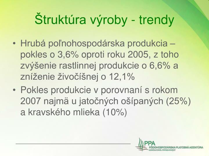 Štruktúra výroby - trendy