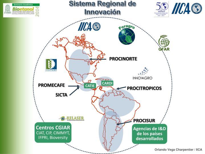 Sistema Regional de Innovación