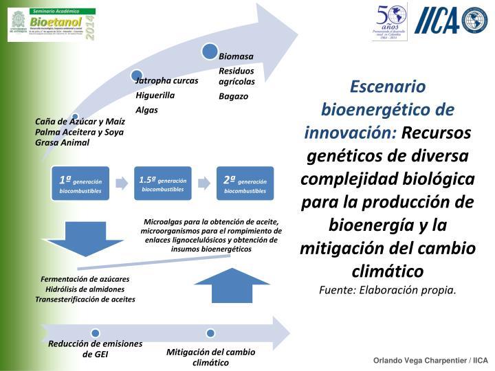 Escenario bioenergético de innovación: