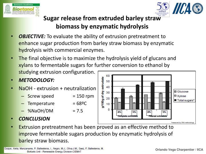 Sugar release from extruded barley straw biomass by enzymatic hydrolysis