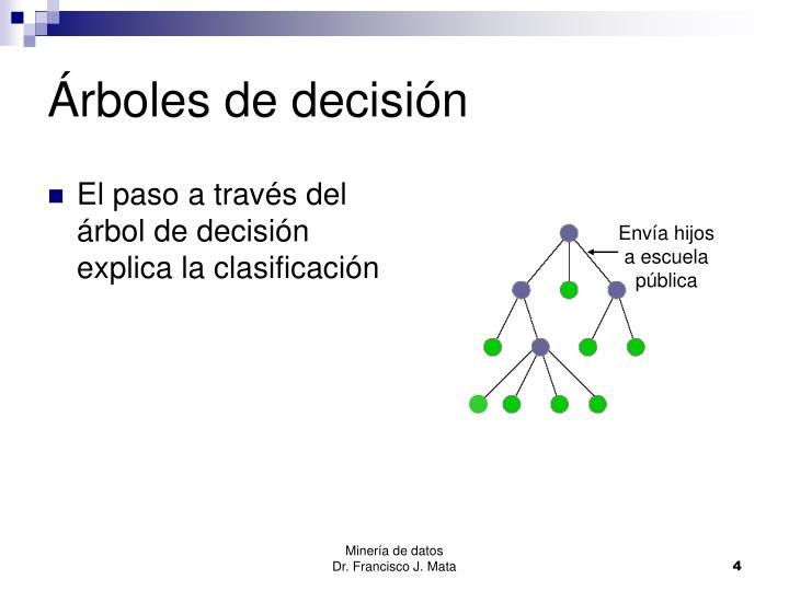El paso a través del árbol de decisión explica la clasificación