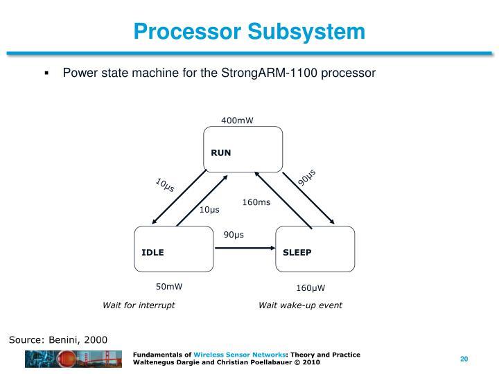 Processor Subsystem